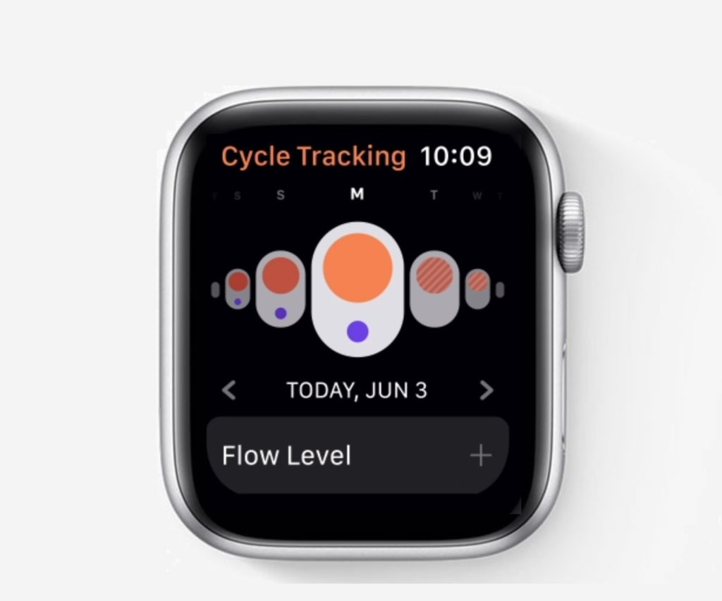 Cycle Tracker